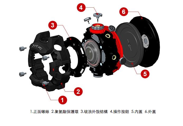 聚氨酯保護環有助吸震,可在相機掉落時保護機身。凸出的設計可保護按鈕和鏡頭免受衝擊,而且可提供一流的全方位掉落防震效果。