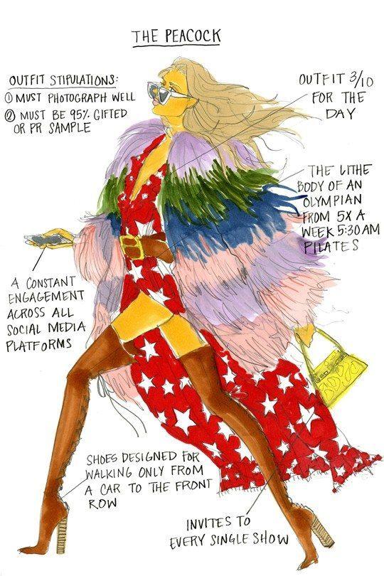 時裝周爭先恐後想擠進秀場登上街拍的孔雀穿著